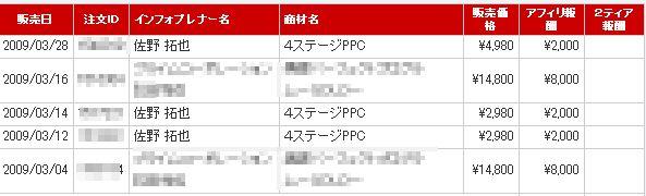 4ステージPPC